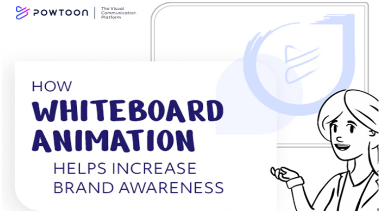Top Whiteboard Animation Software - Powtoon